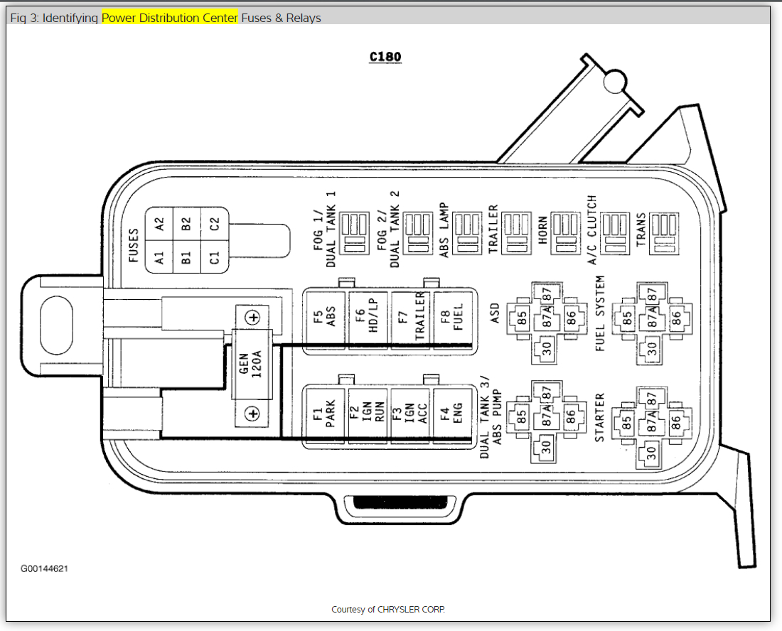 1996 Dodge Ram Transmission Diagram | Wiring Diagram on