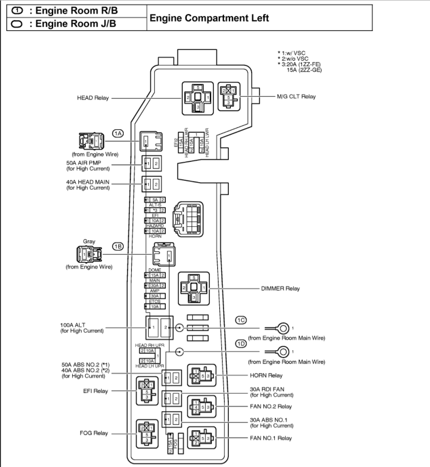 2001 Toyota Corolla Fuse Diagram 2003 Box Radio Ac Location