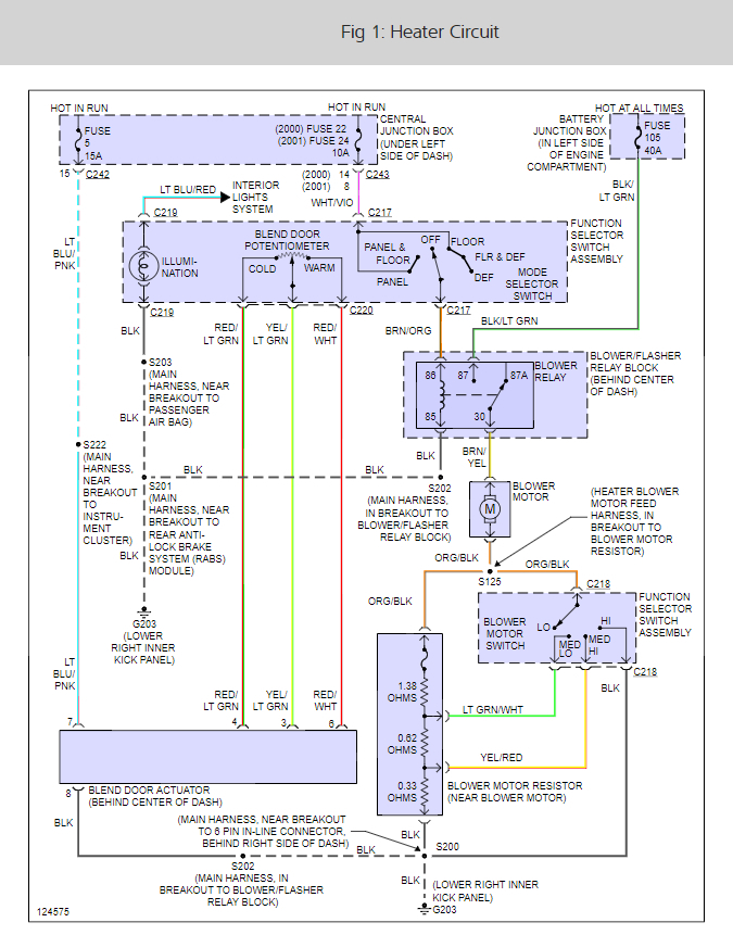 2000 F450 Blower Motor Wiring Diagram - All Diagram Schematics