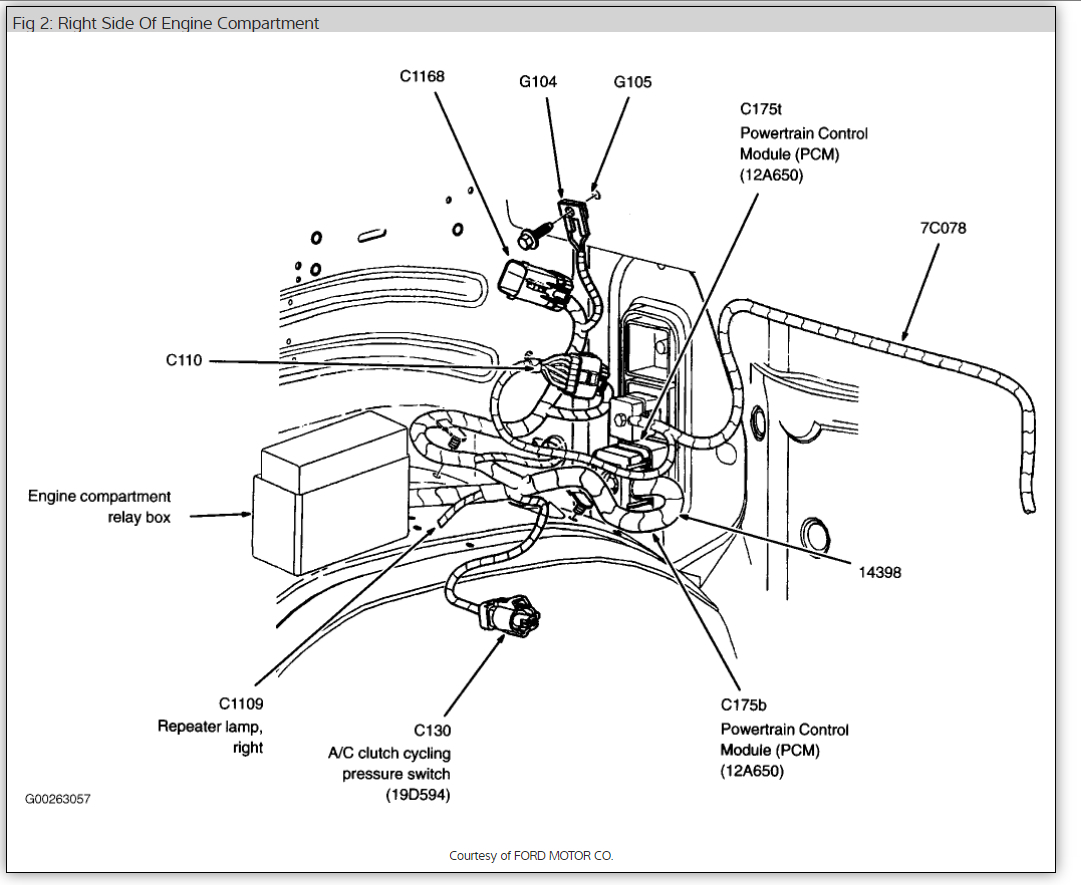 03 Ford Explorer Sport Trac Fuse Diagram Trusted Wiring 2001 2003 Box Rear U2022 Panel