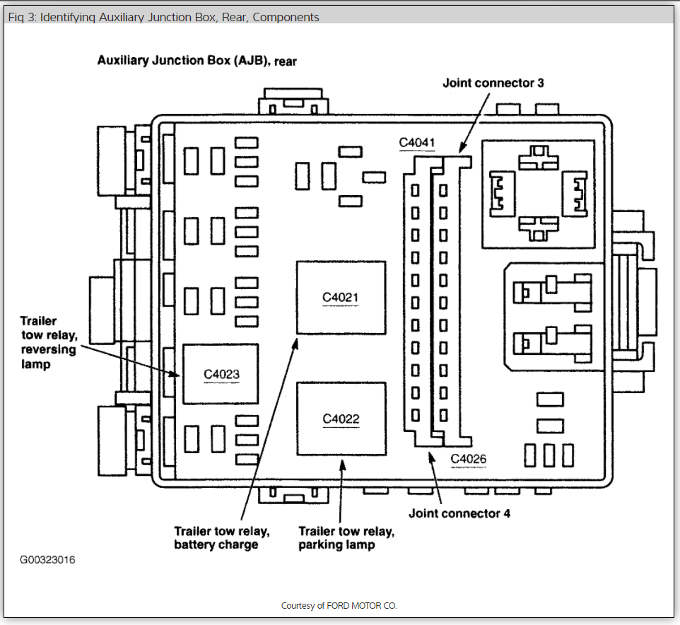 2004 ford explorer fuse box location   36 wiring diagram