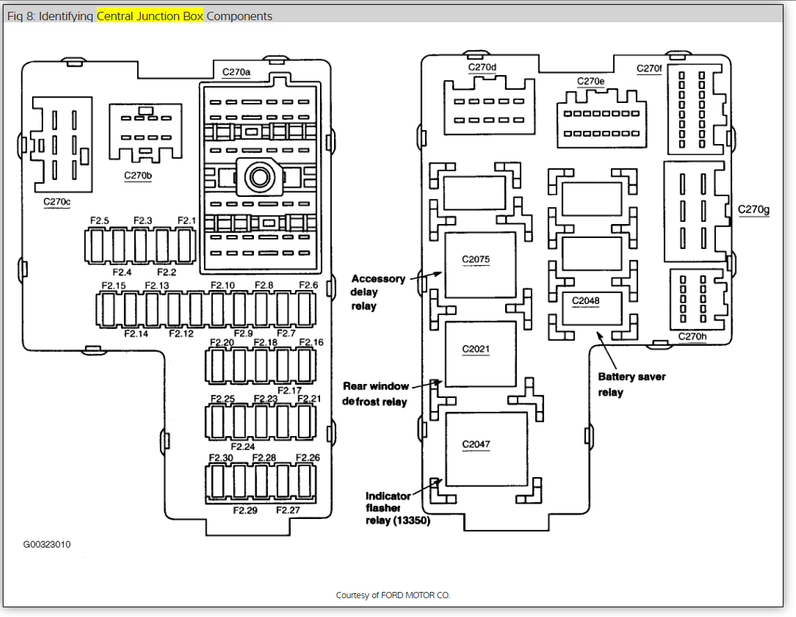 Fuse Box Location I Need To Know The 3 Locations Of All 2004 Ford Explorer Diagram Thumb