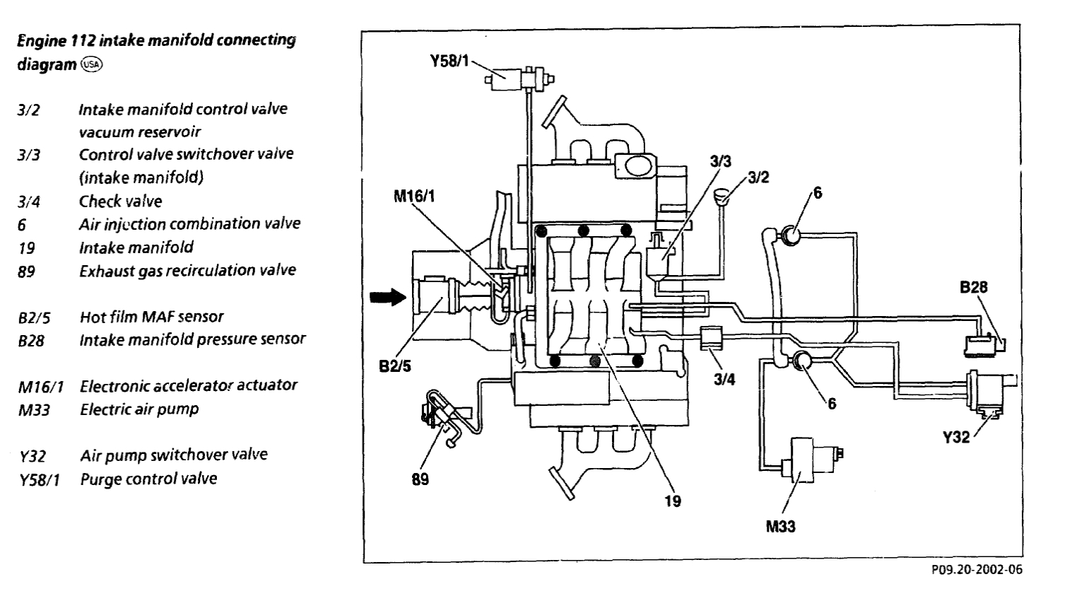 Engine Vacuum Diagram  Engine Mechanical Problem 6 Cyl