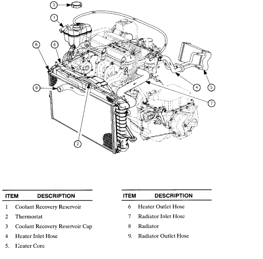 Saturn Sc2 Diagram Wiring Diagrams 2002 Engine Johnson 150 Belt 2001
