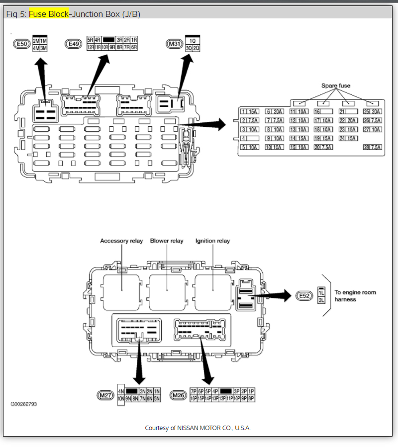 2002 Nissan Trail Wiring Diagram : Nissan trail fuse box diagram wiring