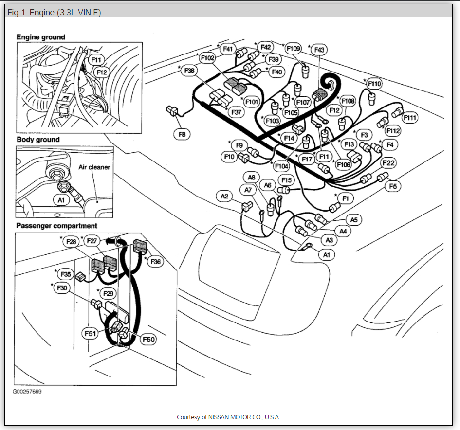 nissan x trail t30 ecu wiring diagram