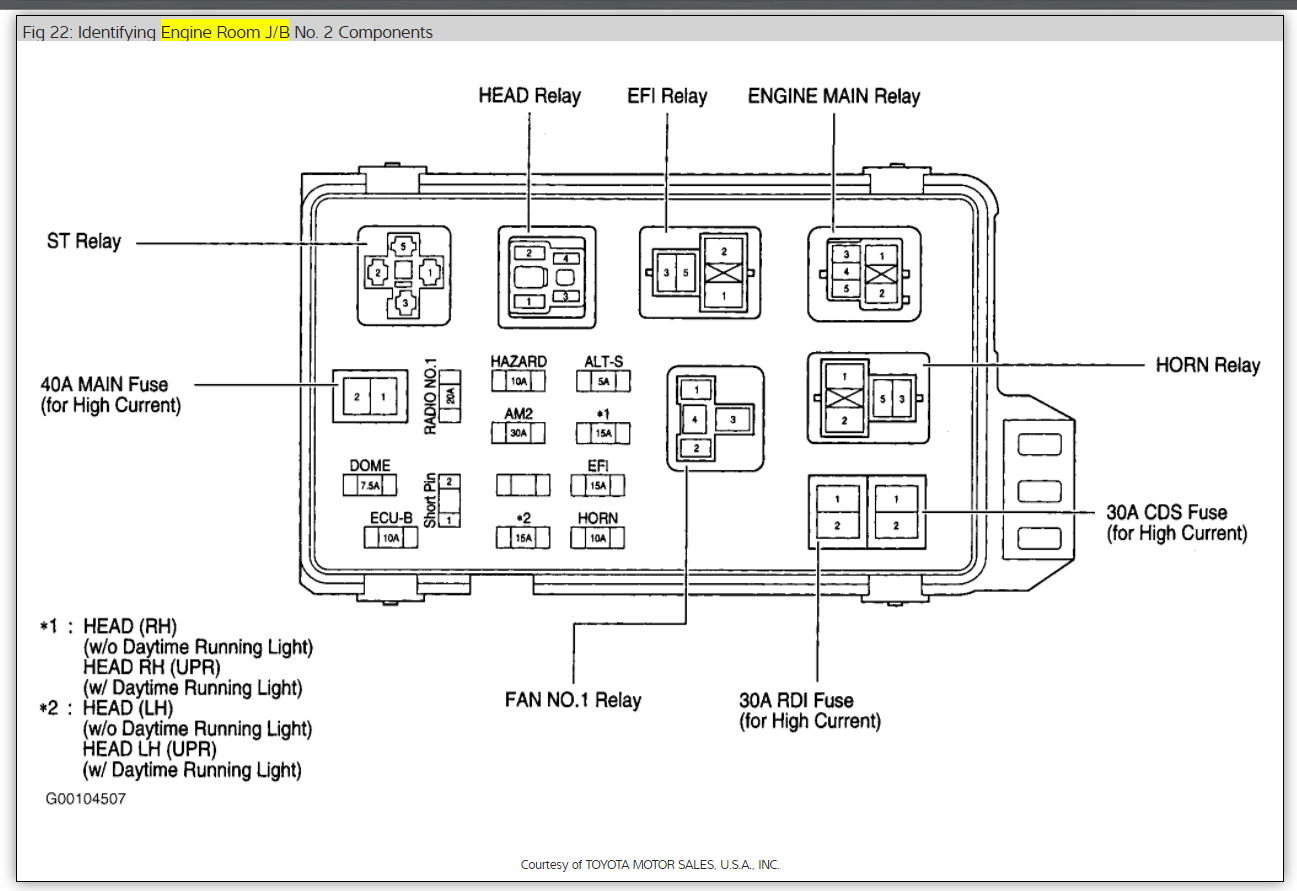 Alarm System Is There Any Way To Disconnect The It 2000 Toyota Sienna Fuse Box Diagram Clock Thumb