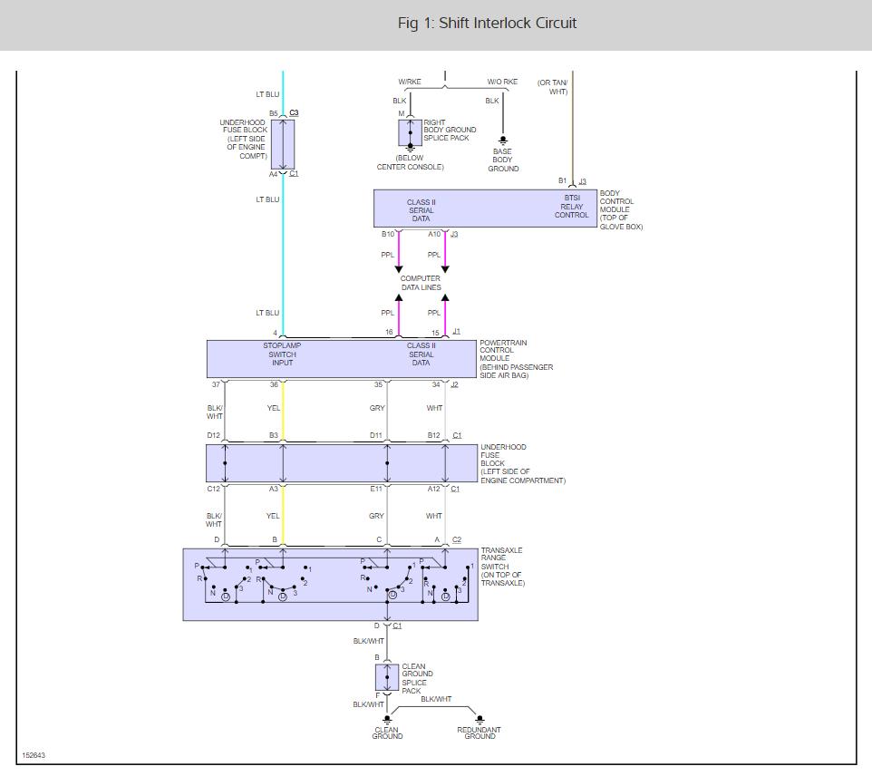 Wunderbar Saturn L200 Schaltplan Zeitgenössisch - Der Schaltplan ...
