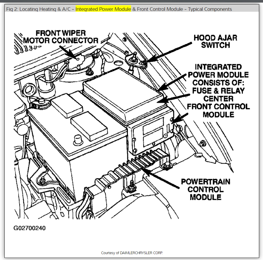 wipers won 39 t turn off 2003 dodge grand caravan 3 8l 2001 Dodge Caravan Wiring Schematic