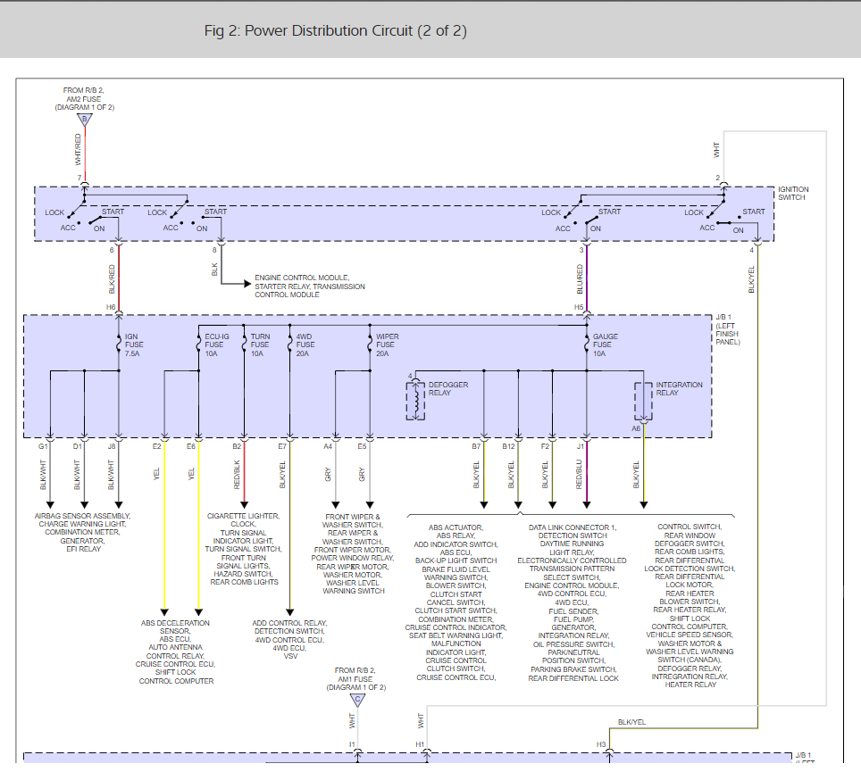 1997 Toyota 4runner Fuse Box Diagram Wiring Circuit \u2022 2005 Impala Fuse  Diagram Fuse Diagram On 2005 4runner