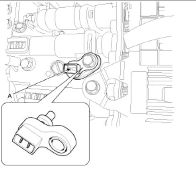 Hyundai Elantra Automatic Transmission Location