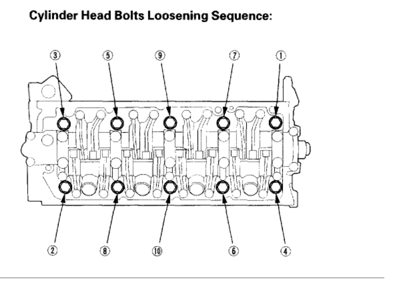 Head Gasket Head Bolts Torque Specs Four Cylinder Front