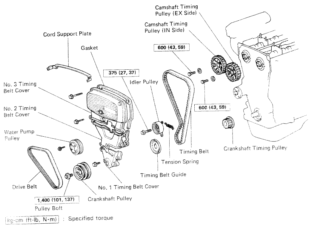 Toyota 5a Engine Diagram