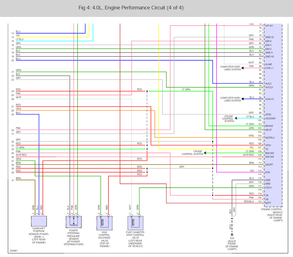 Cranks But Will Not Start Intermittently I Have A Se With 245000 2003 Nissan Xterra 3300 V6 Fuse Box Diagram Thumb
