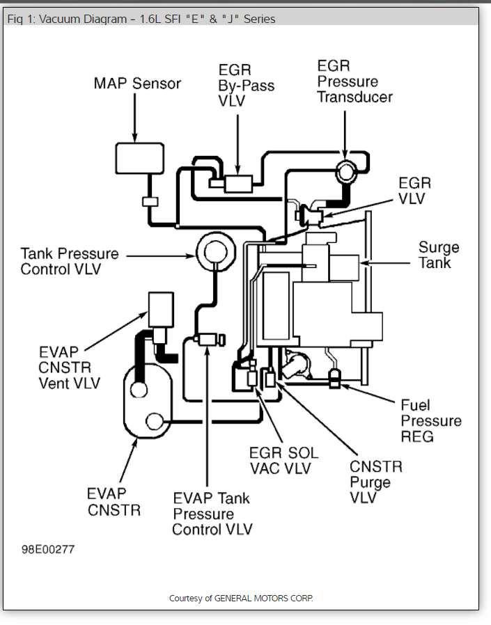 2002 Pontiac Grand Prix Gtp Engine Diagram Html on 1999 Chevy Cavalier Serpentine Belt Diagram