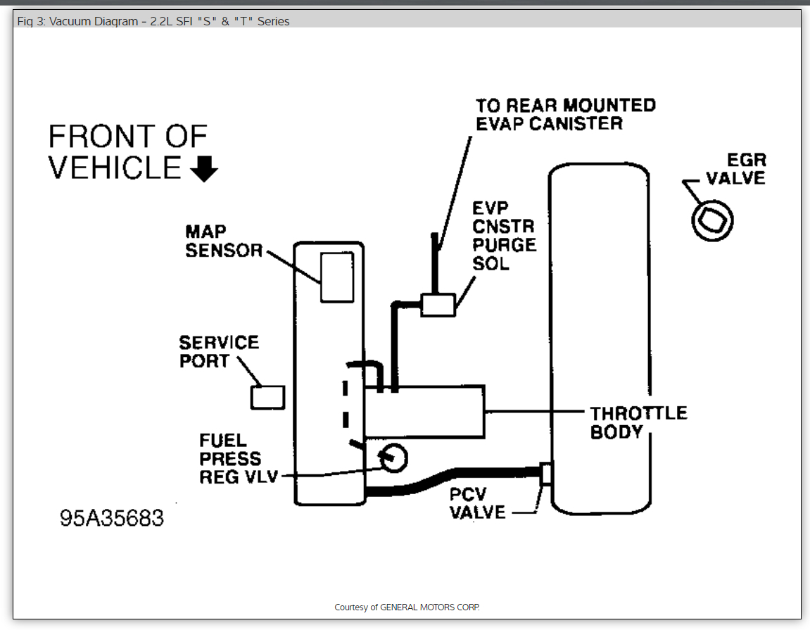 engine vacuum diagram 2000 10 4 cyl