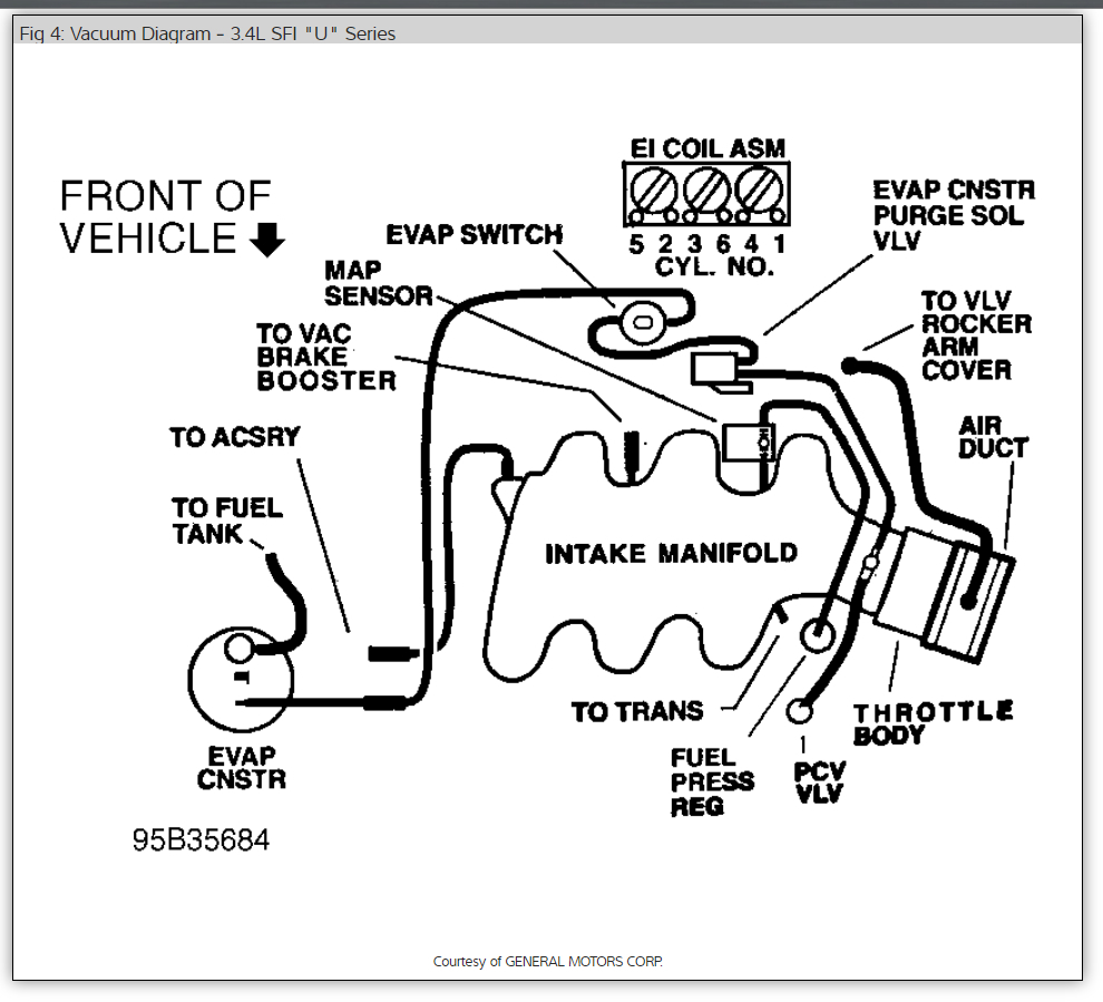 3100 V6 Belt Diagram Wiring And Engine 1999 Chevy Monte Carlo Lumina 3800 Moreover 3 4 As Well