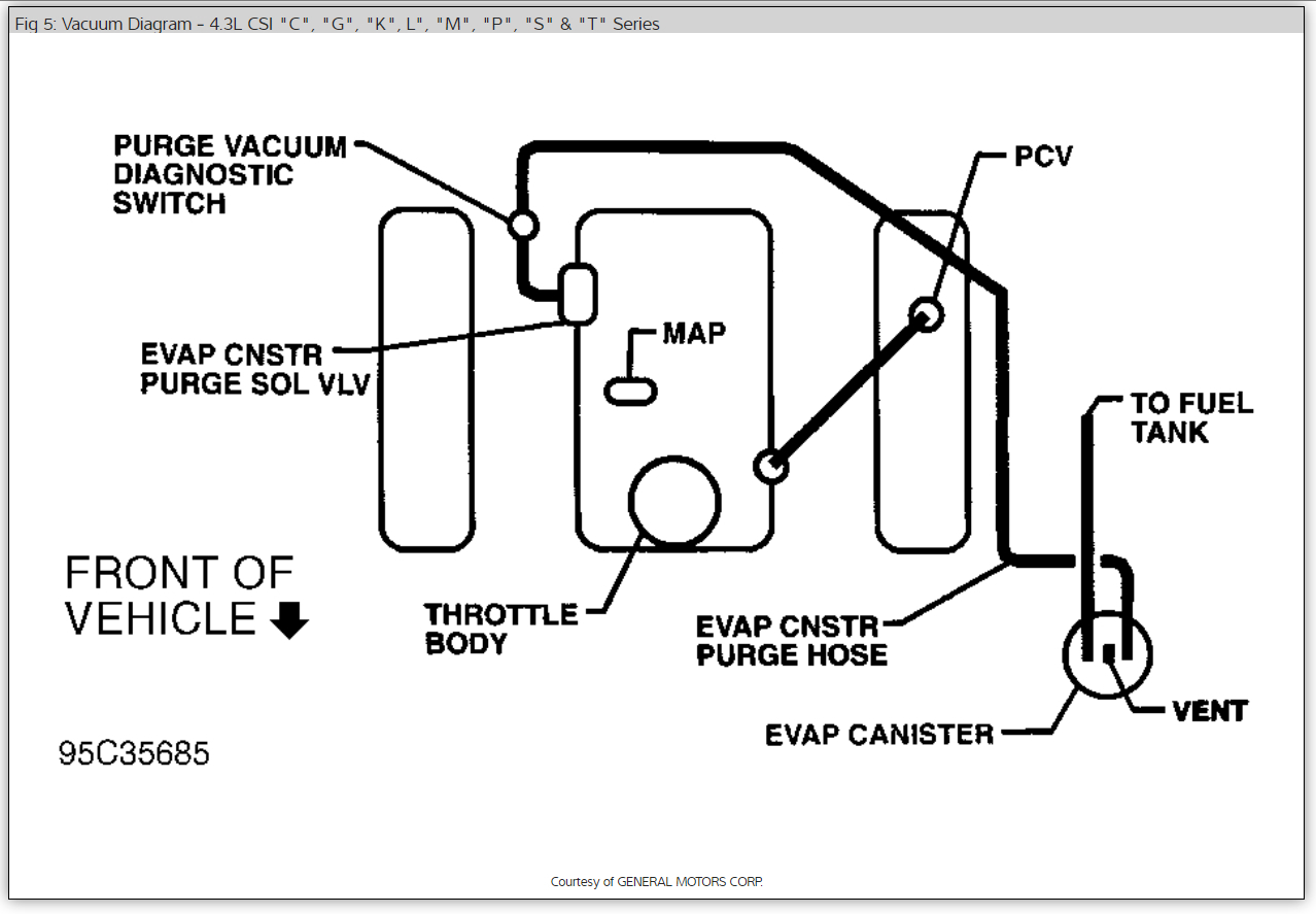 Original on 2001 Blazer Evap System Diagram