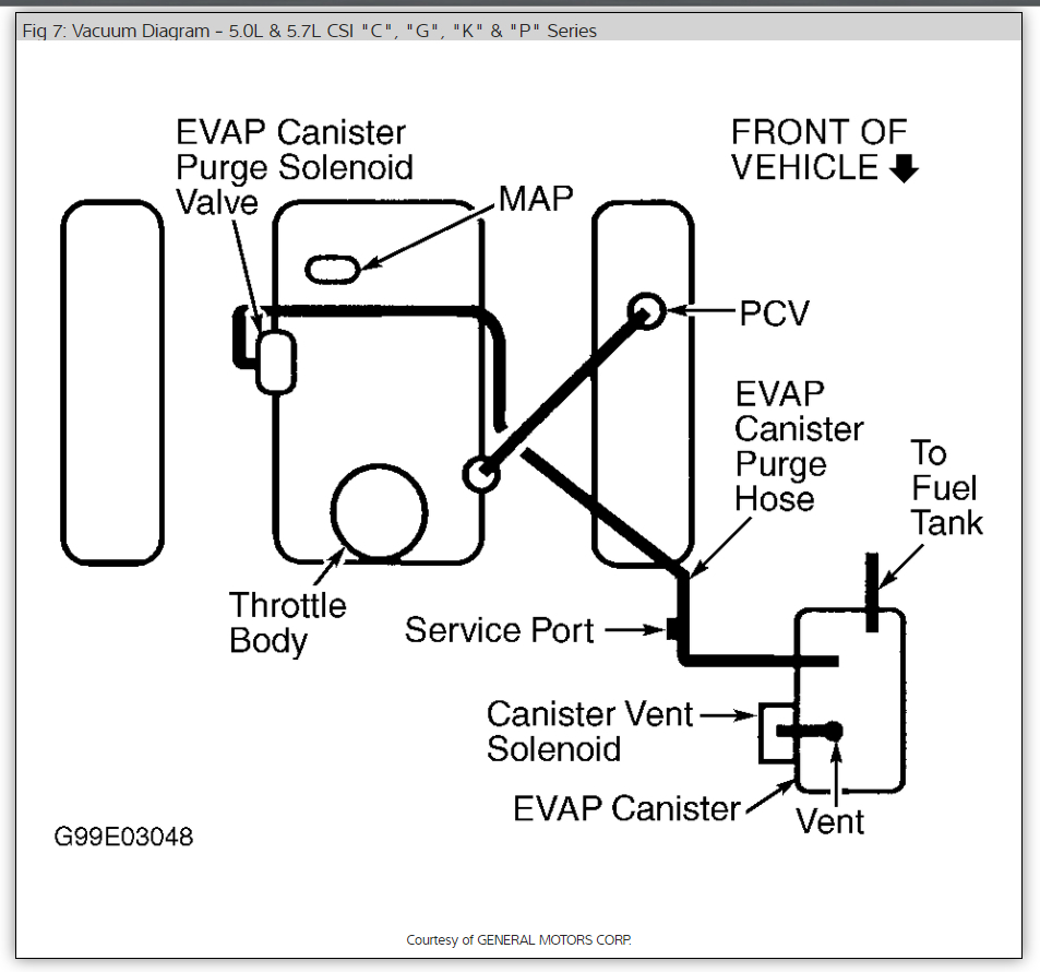 1997 chevy s10 vapor canister location