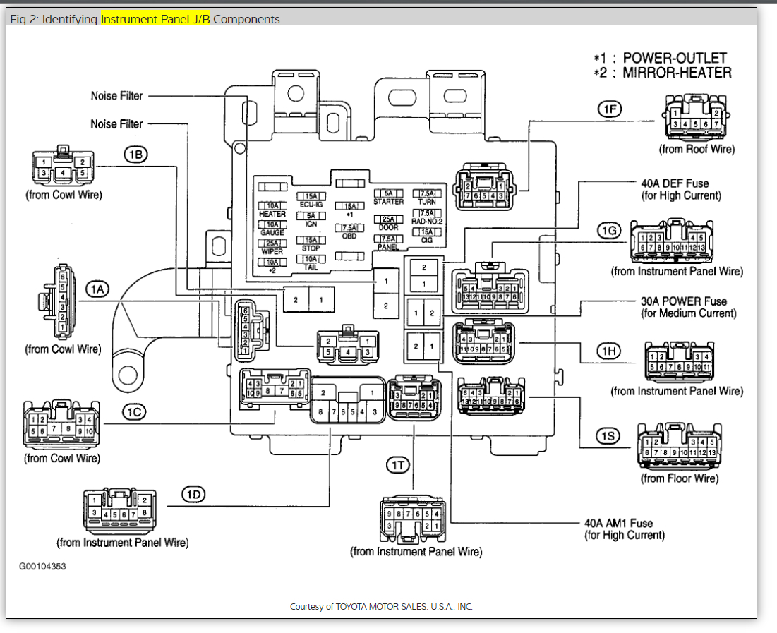 2007 Toyota Camry Interior Fuse Box 2001 Location Manual Of Wiring Diagram 2000 Solara Sienna