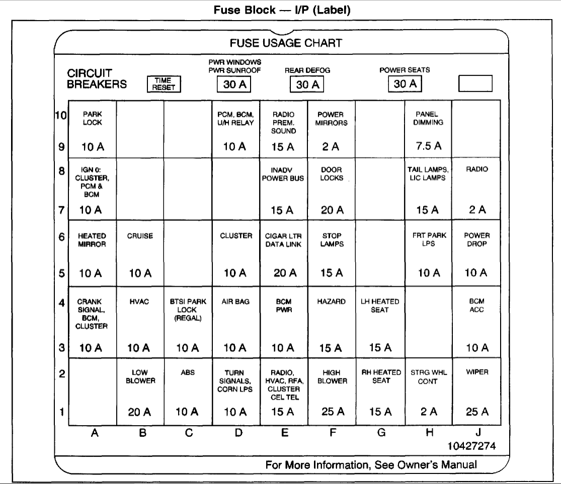 original fuse panel diagram please electrical problem 6 cyl two wheel 2003 buick century fuse box location at gsmx.co