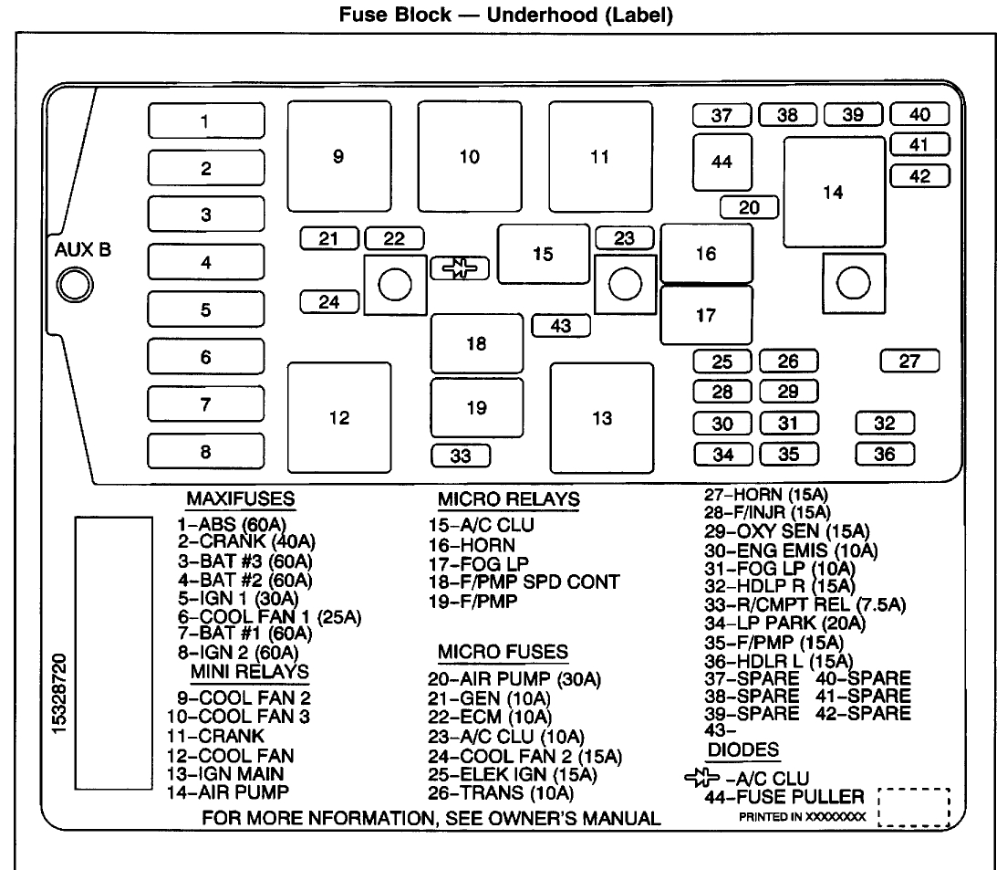original fuse panel diagram please electrical problem 6 cyl two wheel 2000 buick century fuse box diagram at virtualis.co