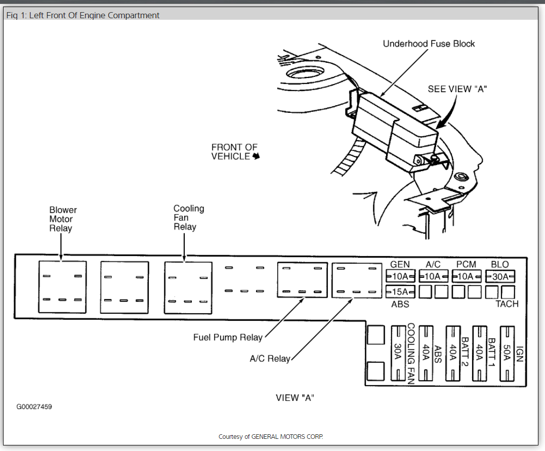 Blower Motor Not Working I Have Changed The Regulator At Fuse Diagram For 02 Cavalier Thumb