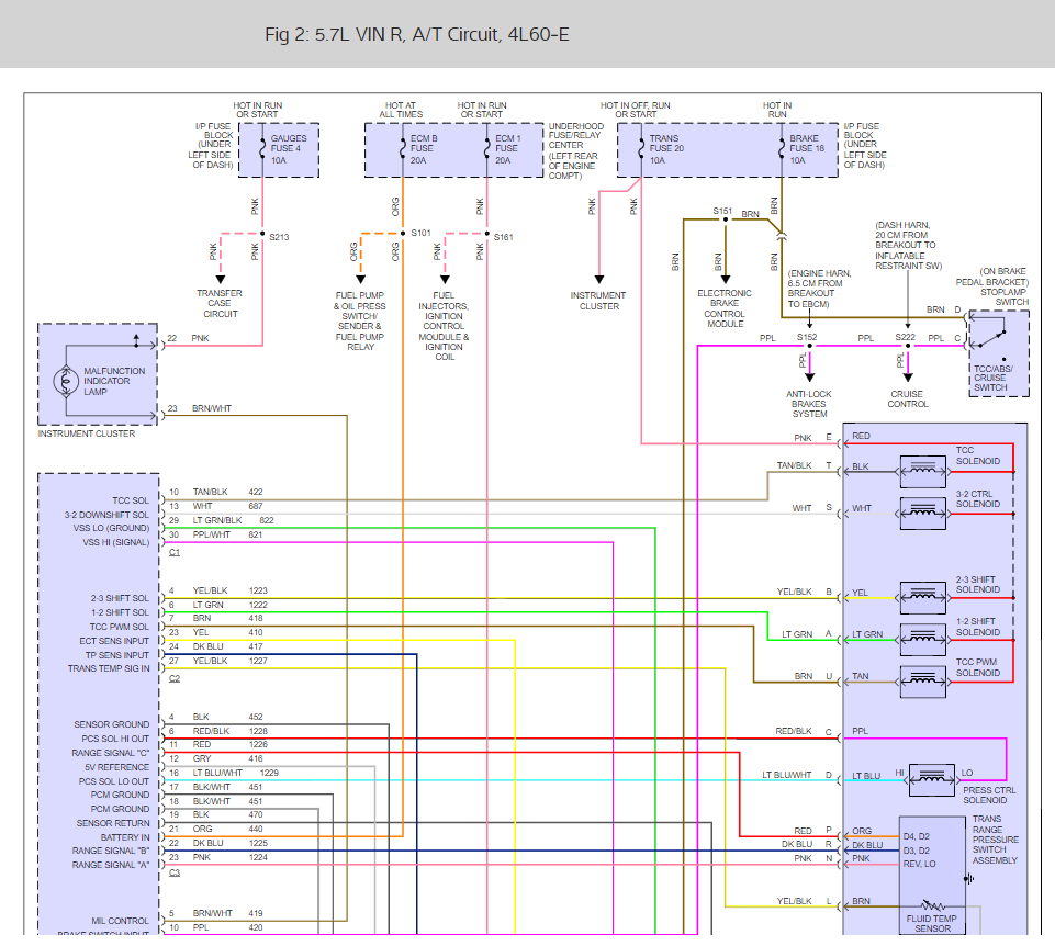 Diagram  91 Chevy 4l80e Transmission Wiring Diagram Full