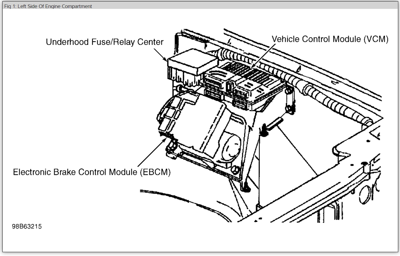 2004 chevy trailblazer cooling fan diagram html