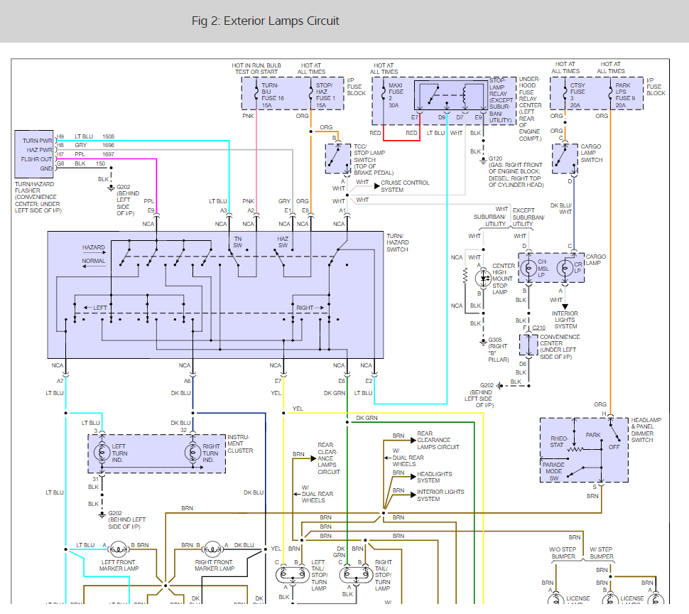 Ziemlich 96 Chevy 1500 Schaltplan Ideen - Der Schaltplan ...