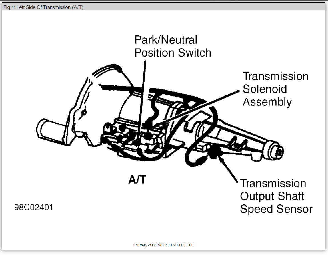 97 dodge ram 1500 2wd v8 5 2 transmission diagram