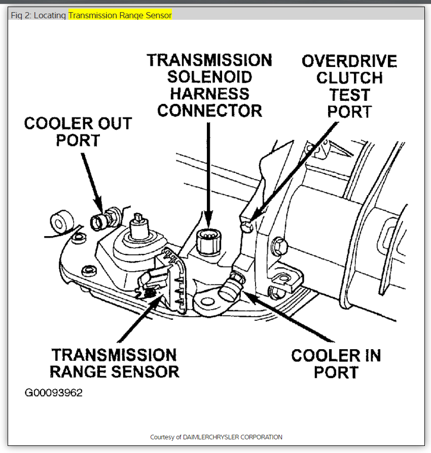 99 dodge ram 1500 transmission diagram