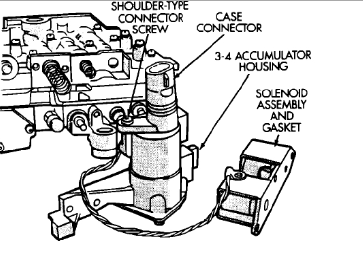 Overdrive Transmission Problem 6 Cyl Two Wheel Drive Automatic. Dodge. 92 Dodge Dakota Engine Diagram At Scoala.co