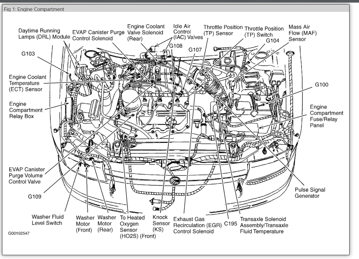 2010 mercury milan fuse box diagram grand marquis fuse 2004 Mercury Grand  Marquis Fuse Box Diagram