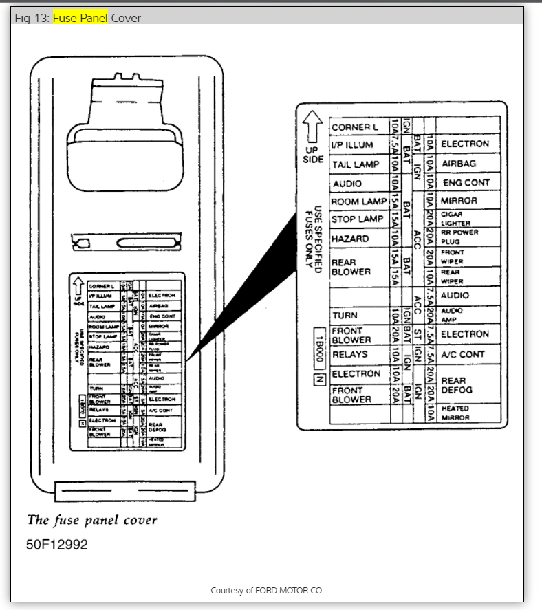 Fuse Box: FUSE BOX LAYOUT FOR 1998 MERCURY VILLAGER