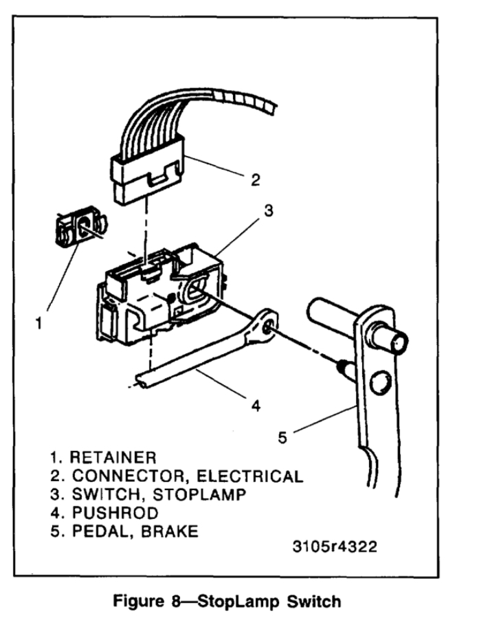 Brake Light Switch Is Not Activating I Have Installed 3 Rh2carpros: 1994 Gmc Sierra Ke Light Switch Wiring Diagram At Gmaili.net