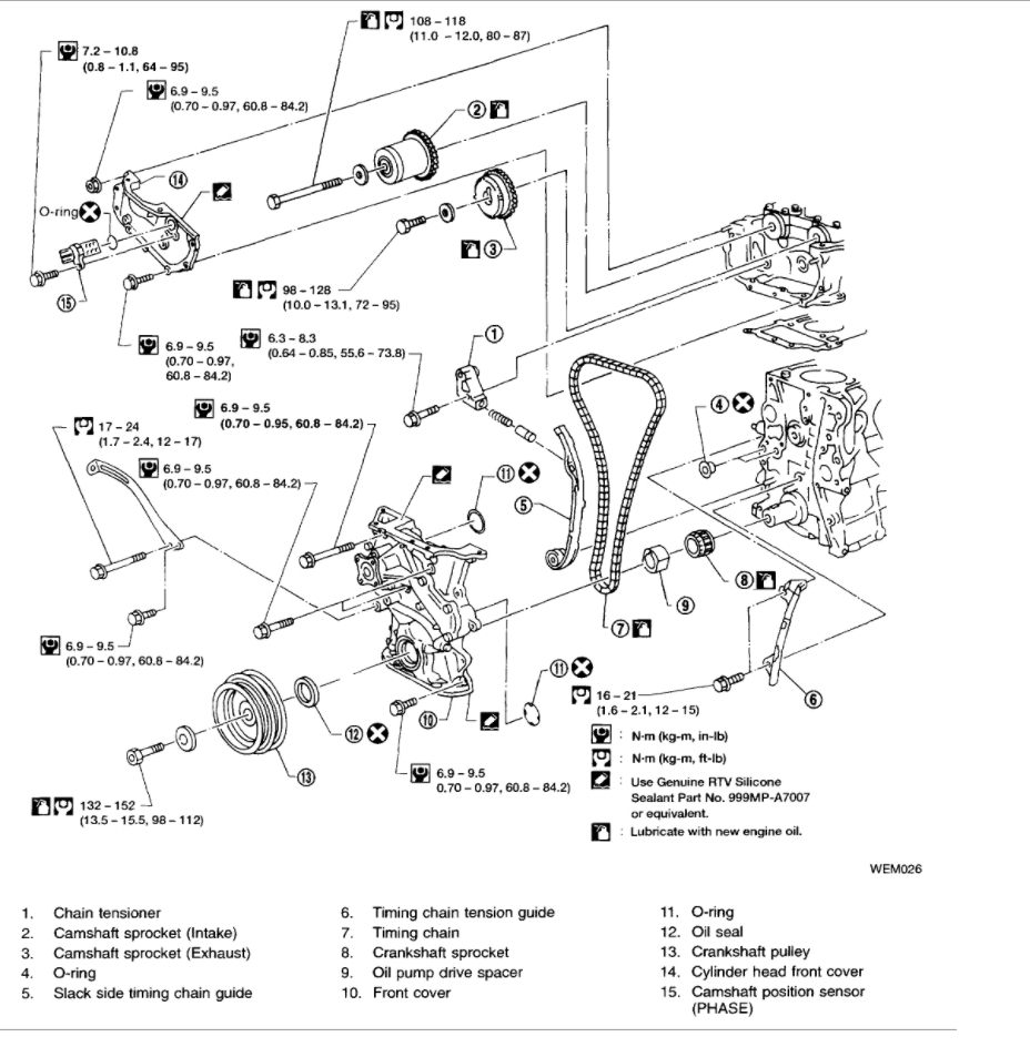 Timing Chain Marks Engine Mechanical Problem 4 Cyl Front Wheel Nissan B15 Wiring Diagram Thumb
