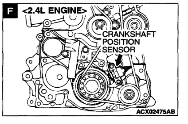 Crankshaft Position Sensor Location 6 Cyl Front Wheel Drive Rh2carpros: 2001 Mitsubishi Eclipse Crank Position Sensor Location At Gmaili.net