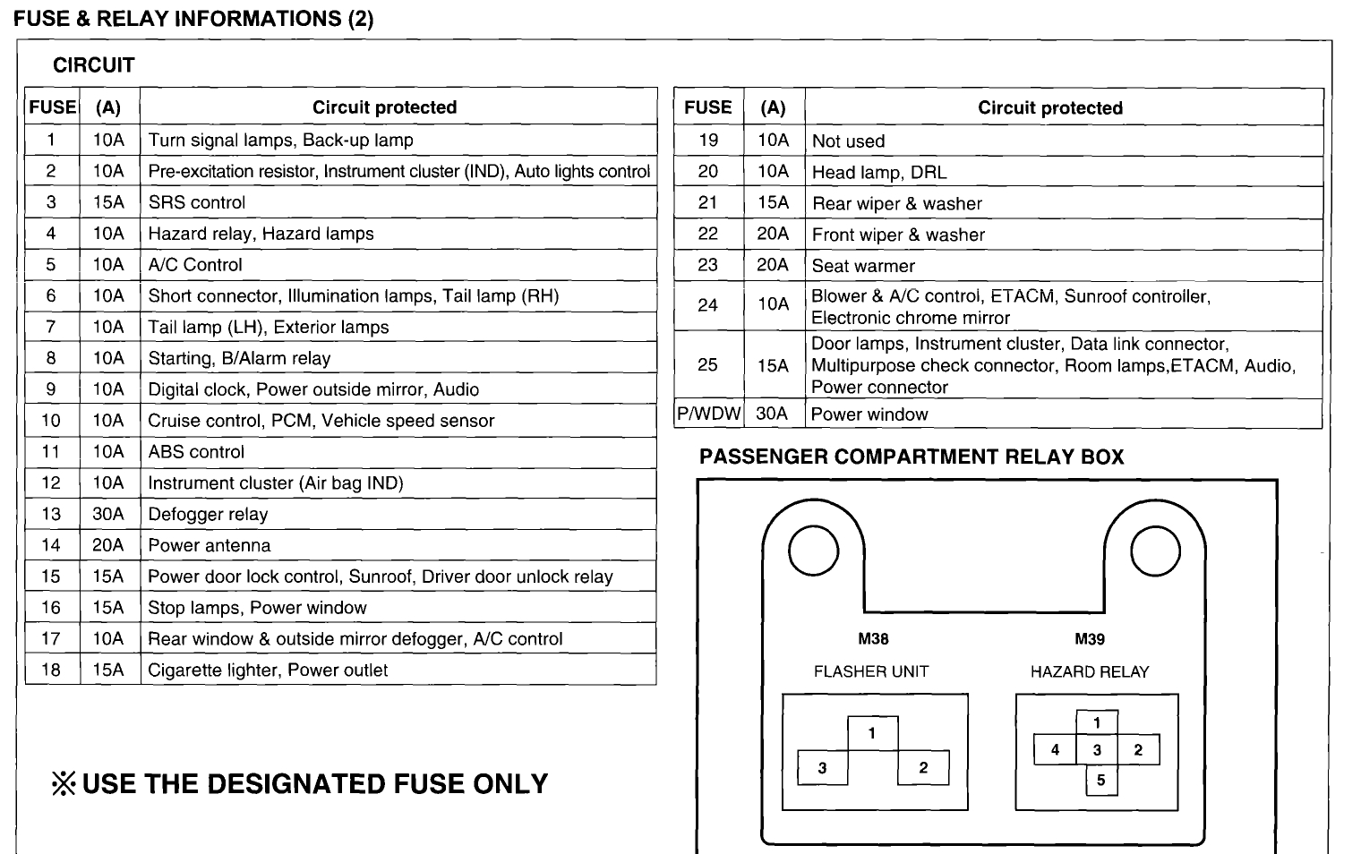 Hyundai Fuse Box Power Connector Site Www Forums Com 60 2002 Xg350 Diagram Original Ford F550 At