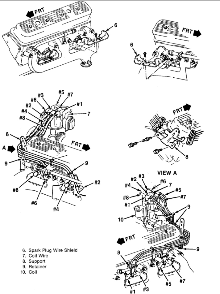 Firing Order & Diagram: Electrical Problem V8 Four Wheel Drive ... on chevy 350 fuel filter diagram, chevy 350 spark plug specifications, chevy 383 spark plug wiring diagram, chevy blazer spark plug wiring diagram, chevy cavalier spark plug wiring diagram, chevy 327 spark plug wiring diagram, chevy 454 spark plug wiring diagram,