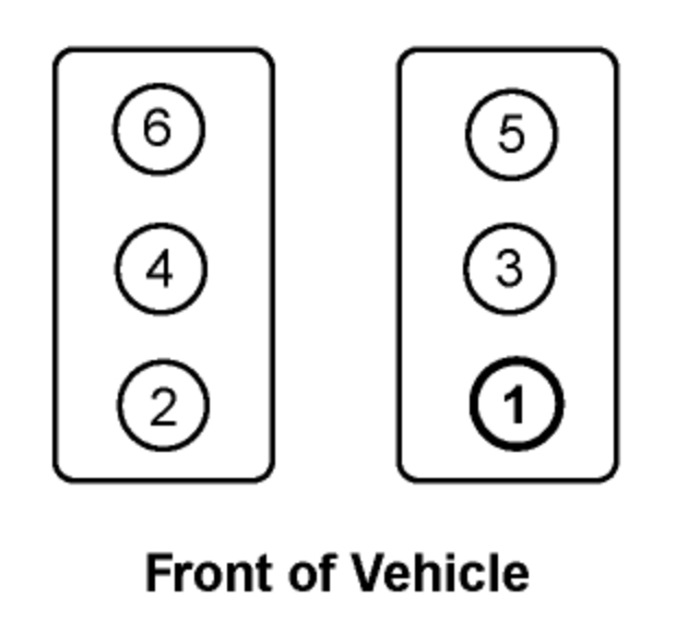 firing order  u0026 diagram  electrical problem v8 four wheel drive