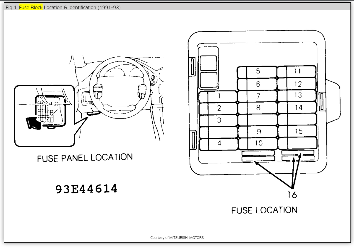 fuse box diagram pajero