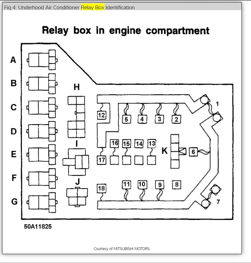 3000gt Wiring Diagram 1994 Mitsubishi 3000gt Wiring Diagram Alarm