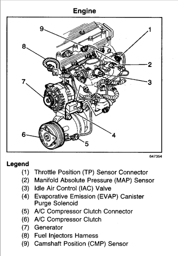 2000 alero engine diagram read all wiring diagram Isuzu Ascender Engine Diagram