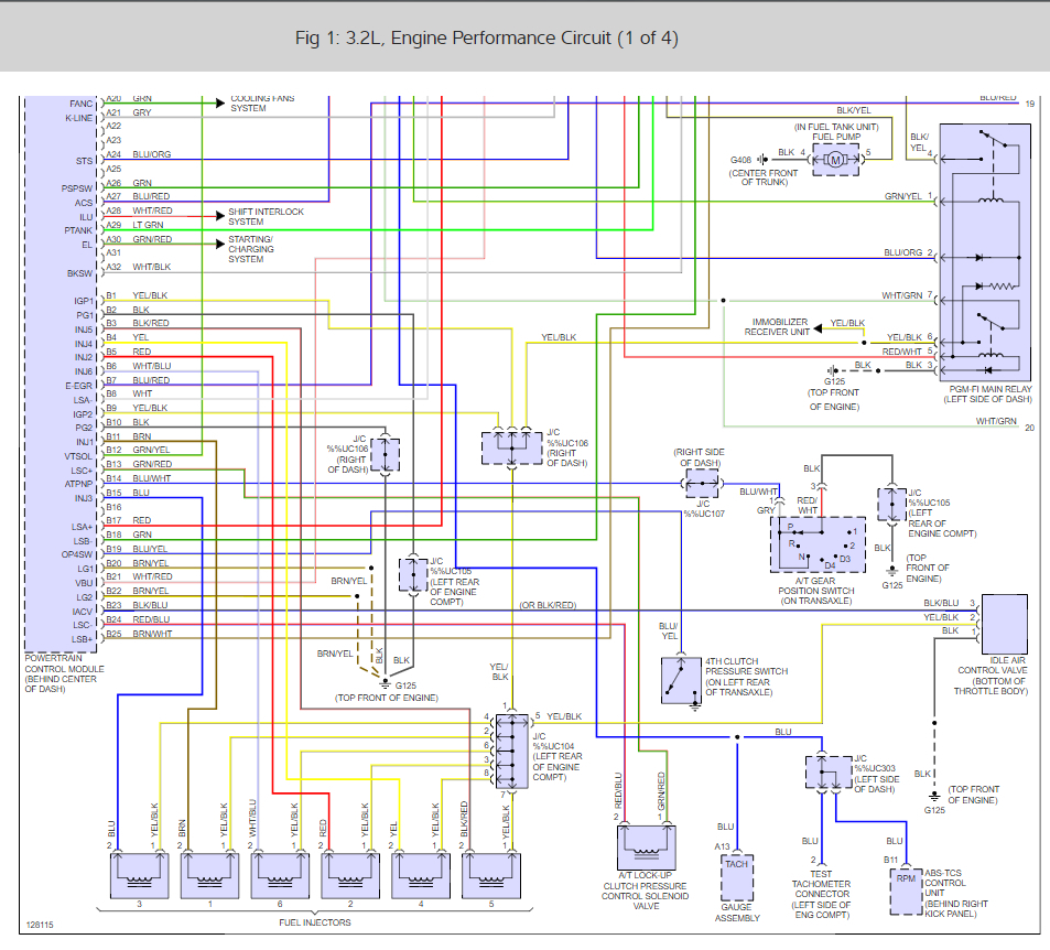 DIAGRAM] S10 Transmission Wiring Harness Diagram FULL Version HD Quality Harness  Diagram - ELECTRICALWIRINGDIAGRAMHOUSE.LOVECON.FRDiagram Database - Lovecon.fr