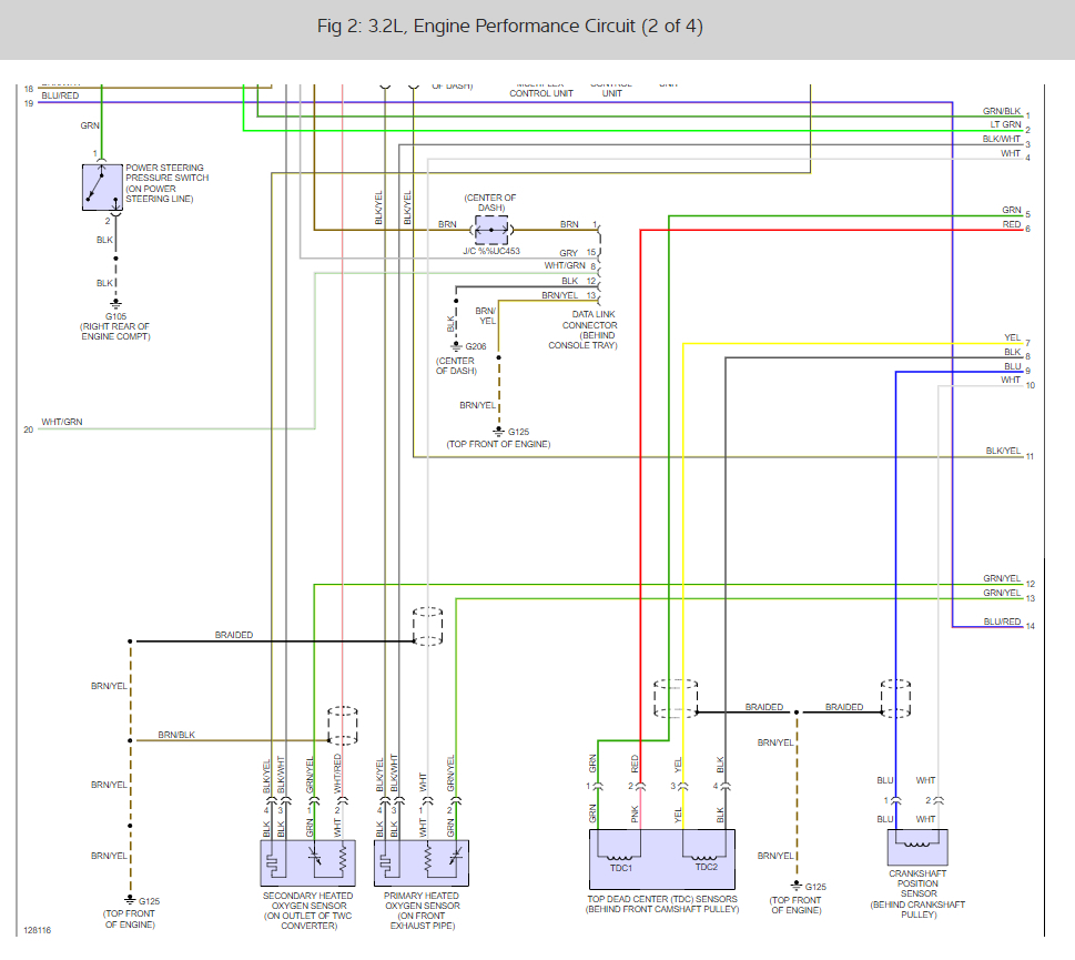 Wiring Harness Diagram for the Engine and Transmission on