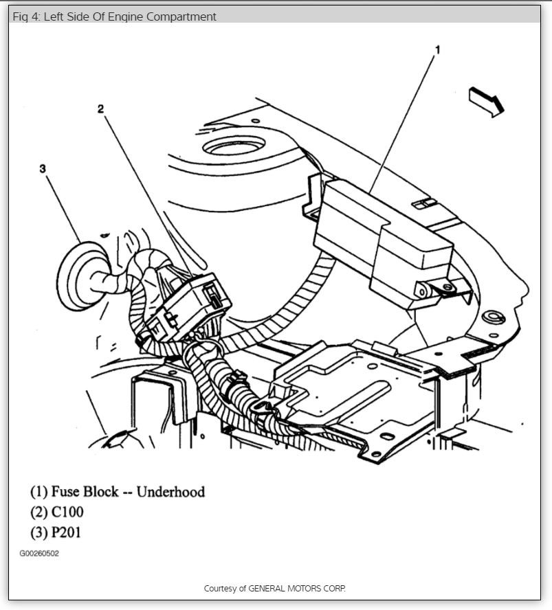 32 2000 Chevy Cavalier Radiator Diagram - Wiring Diagram ...
