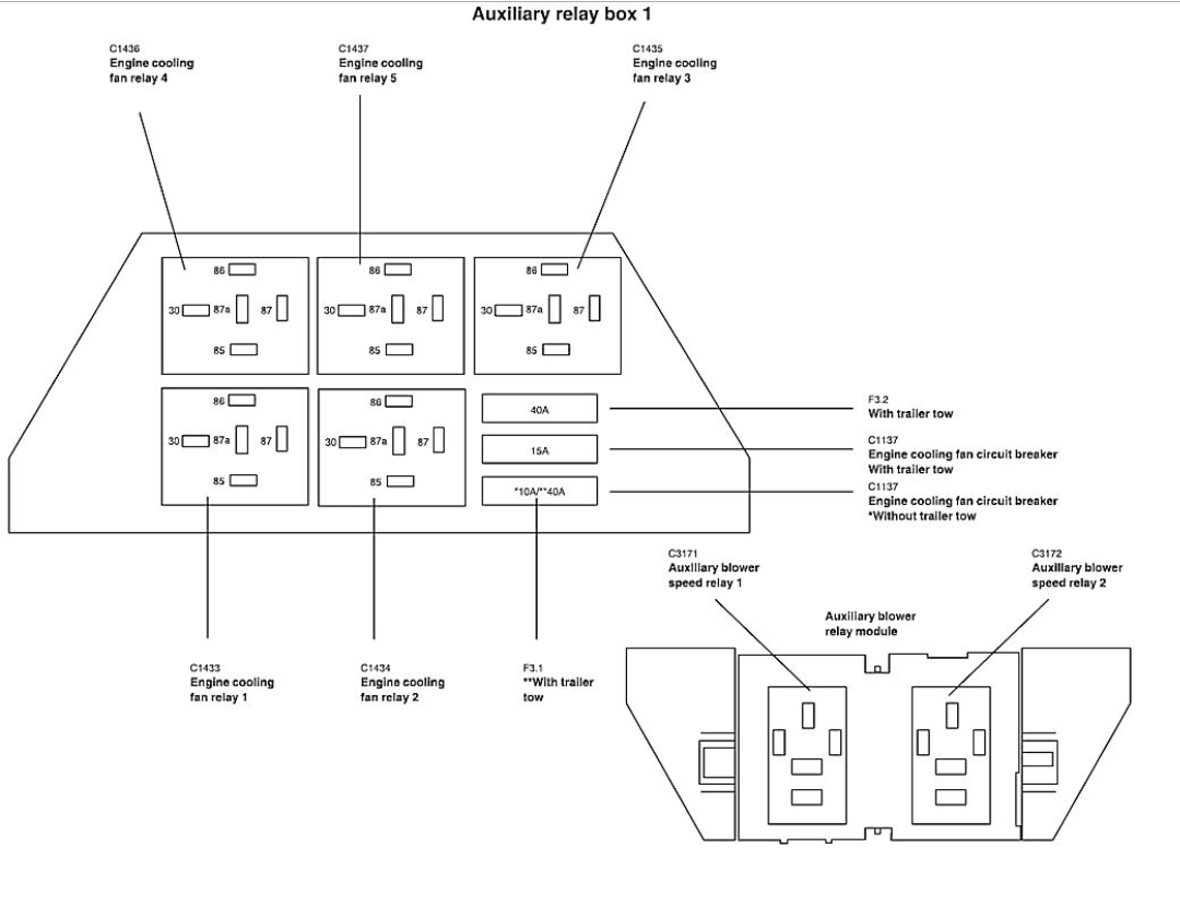 Fuse Box Diagram Can I Get A Fuse Panel Diagram So I Can Find 2004 Ford  Escape Fuse Box 2005 Ford Freestar Fuse Box