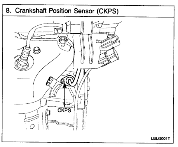 Crankshaft Sensor Location Six Cylinder Two Wheel Drive Automaticrh2carpros: 2003 Hyundai Santa Fe Crankshaft Sensor Location At Gmaili.net