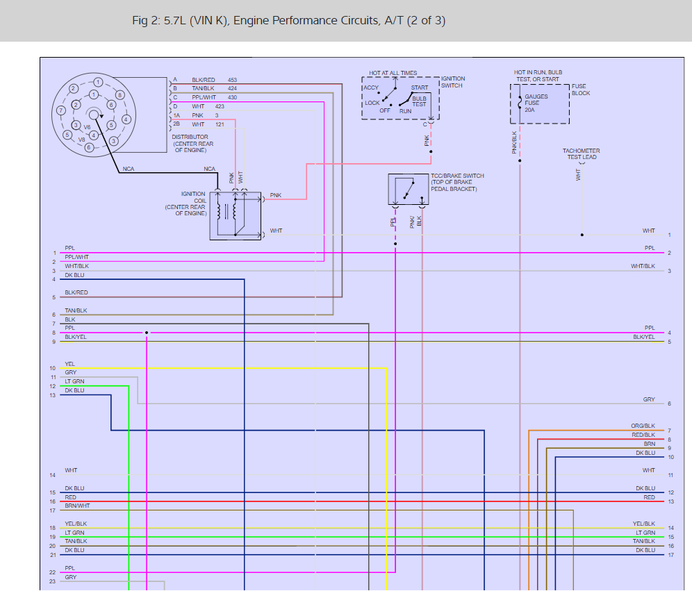 Wiring Diagramon 89 Chevrolet S10 4 3 Fuel Pump Library. No Fuel To Tbi V8 Two Wheel Drive Manual 170000 Miles Truck Thumb Wiring Diagramon 89 Chevrolet S10 4 3. Chevrolet. 96 4 3 Tbi Chevy Vacuum Diagram At Scoala.co